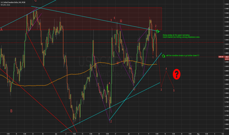 USDCAD: usdcad Will it break down or reverse up?