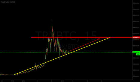 TRXBTC: Tron make massive gains last weeks, will this continue?