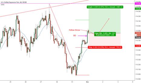 USDJPY: USDJPY price in strong uptrend higher price likely