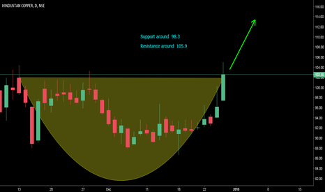 HINDCOPPER: START WITH HAPPY WEEK