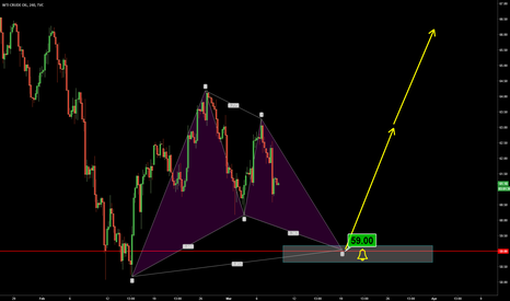 USOIL: USOIL Another Harmonic Pattern, This time bullish one