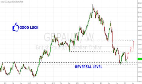 GBPAUD: GBP/AUD Reversed from Reversal Zone