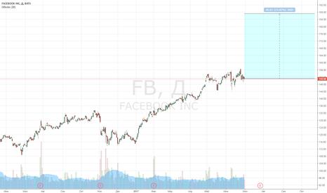 FB: ДЛИННАЯ long shares FB