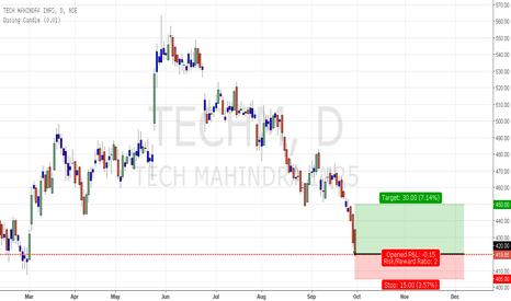 TECHM: Long initiated on Tech Mahindra