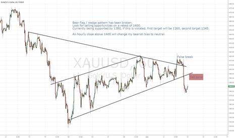 XAUUSD: Gold breaks bear flag