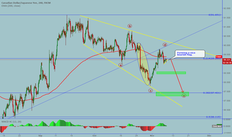 CADJPY: CADJPY: Potential bearish move