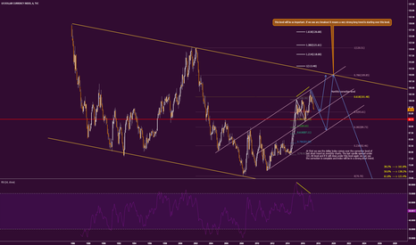 DXY: DXY M (Aylık) Short after Long