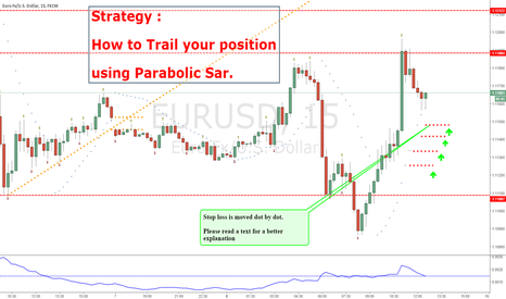 EURUSD: Trailing position using Parabolic Sar