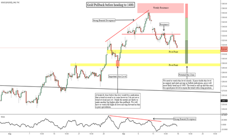 GOLD: Why Gold May Reach 1400 After Pullback + A Couple Trade Setups