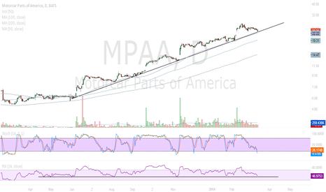 MPAA: MPAA