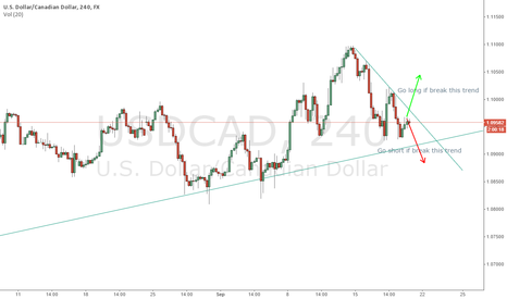 USDCAD: possible trade on USD/CAD