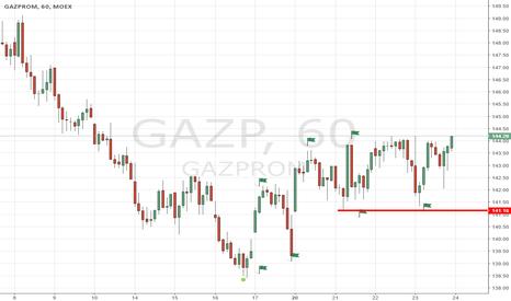 GAZP: Сигнал на покупку акций Газпром