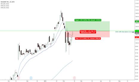WMT: WMT Swing Trade