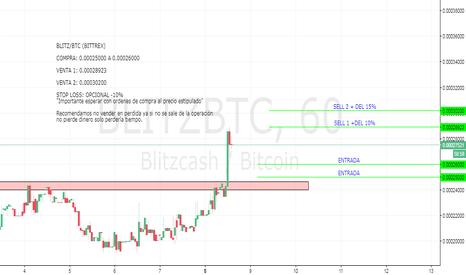 BLITZBTC: #BLITZ/BTC Esta en corrección para  entrar a los precios indicad