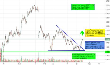 GAZP: покупка Газпрома (среднесрочная идея)