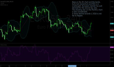 EURUSD: A sharp decline in EUR/USD
