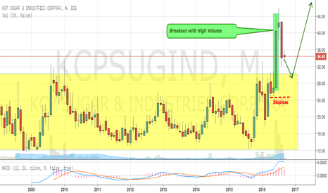 KCPSUGIND: KCP Sugar India Breaks out Consolidation (Investment Call)