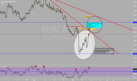 EURCAD: Price has touched out of down trend