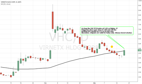 VHC: Simple Trading Techniques – Bullish Strategy