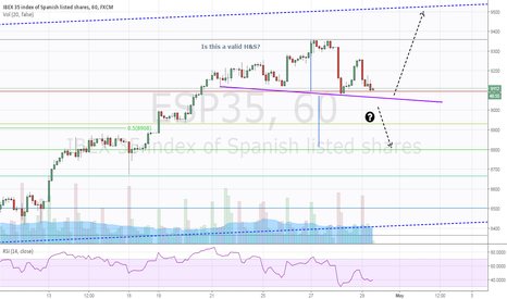 ESP35: IBEX either fail or about to break 9400