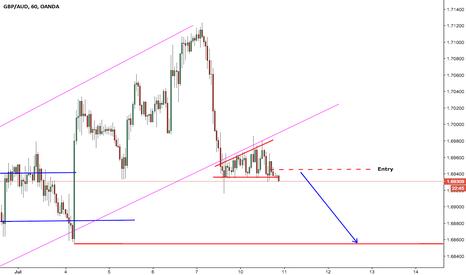 GBPAUD: Short term sell - GBPAUD 1hr