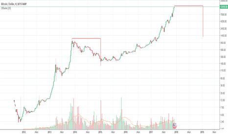 криптовалют бирж обзор-18