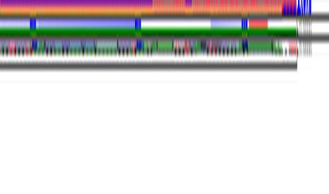 AMAT: Force Index Histogram