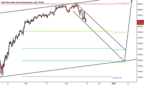 SPX500: Trajectory with targets