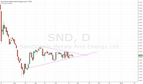 SND: snd