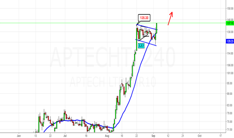 APTECHT: Aptecht- Has the up move started above 135?