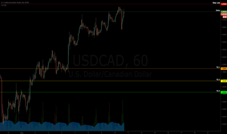 USDCAD: $USDCAD | Risky Short Trade | Targets Defined