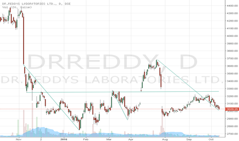 DRREDDY: dr reddy boom with strik sl 2898