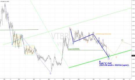VTBR: VTBR week GO!