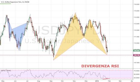 USDJPY: USDJPY: Bat Pattern + Divergenza RSI + Supporto