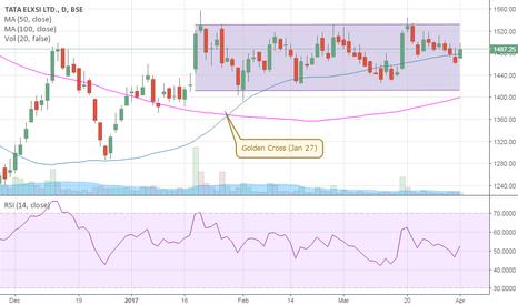 TATAELXSI: UpSwing to kick-off in Tata-Elxsi