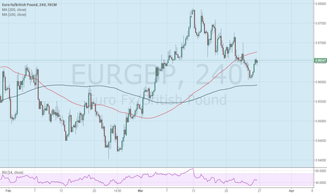 EURGBP: Mixed picture on EURGBP