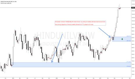 HINDUNILVR: Hindustan Unilever #HINDUNILVR Indian Stock  buy setup at weekly