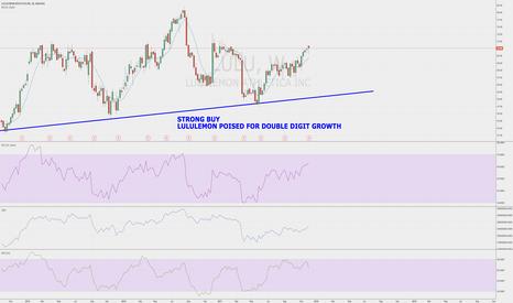 LULU: Lululemon Poised for Double-Digit Growth Strong Buy $LULU