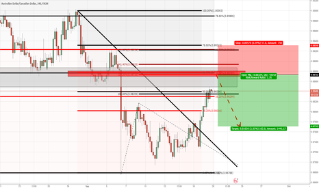 AUDCAD: AUDCAD: Bearish structure idea