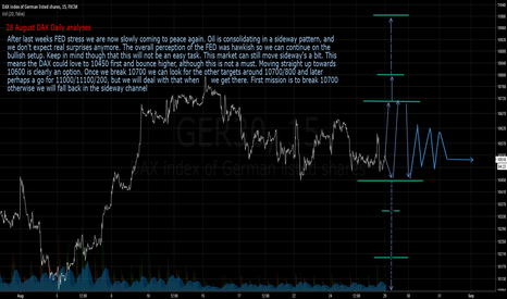 GER30: DAX daily analyses 28 August
