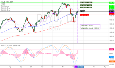 DJI: DOW, is going UP
