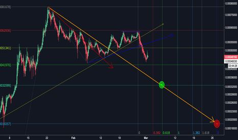 VENBTC: WATCH-OUT for the BULL TRAP!!!