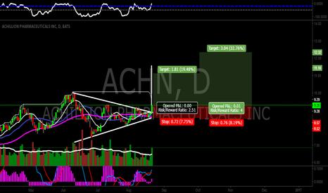 ACHN: ACHN (BROUT)