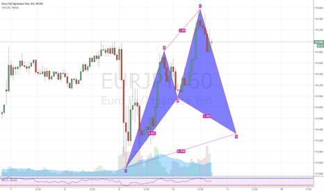 EURJPY: EURJPY Bull Cypher 60 min