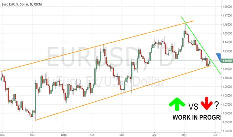 EURUSD: Short vs Long?