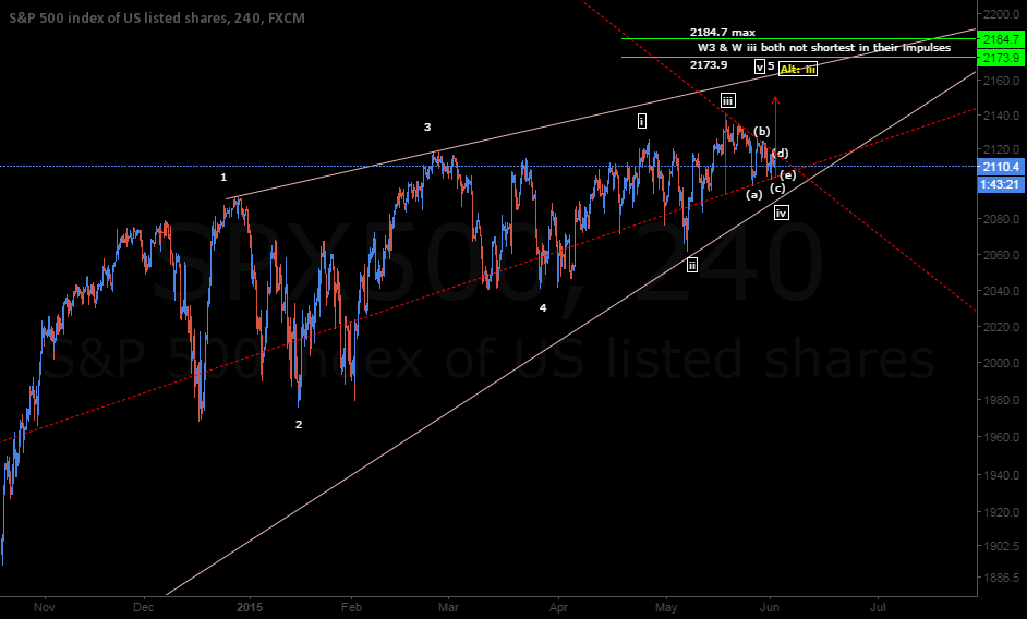 4th Wave Triangle Prelude to Final Thrust Up in Ending Diagonal?