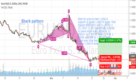EURUSD: EURUSD Bullish Shark Pattern under way  4HR