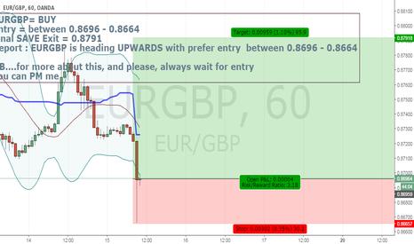 EURGBP: EURGBP_Heading_UP