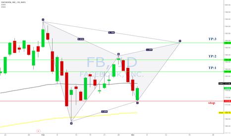 FB: Buy Facebook shares