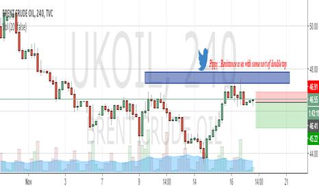 UKOIL: UKOIL - Brent oil - sell